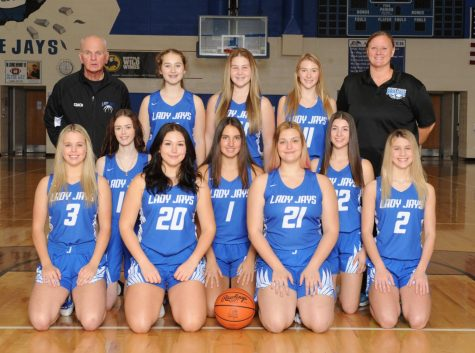 Lady Jays Basketball Season Wrap-up for 2021